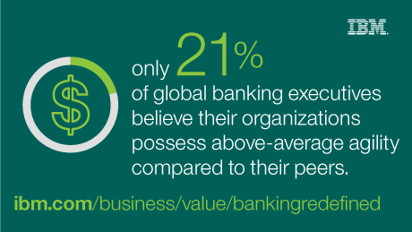 only 21% of global banking executives believe their organizations possess above-average agility compared to their peers.