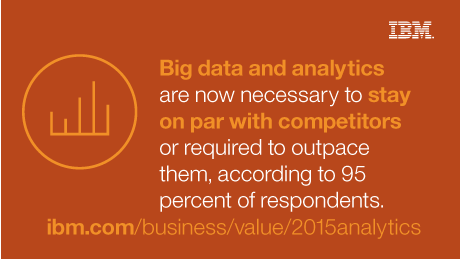 Big data analytics are now necessary to stay on par with competitors or required to outpace them, according to 95 percent of respondents.