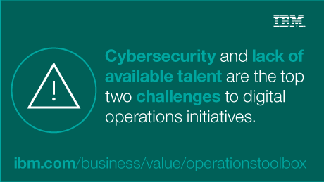 Cybersecurity and lack of available talent are the top two challenges to digital operations initiatives. - ibm.com/business/value/operationstoolbox