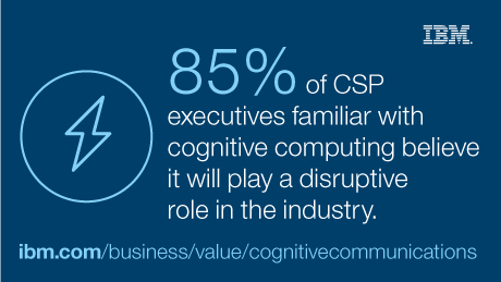 85% of CSP executives familiar with cognitive computing believe it will play a disruptive role in the industry.