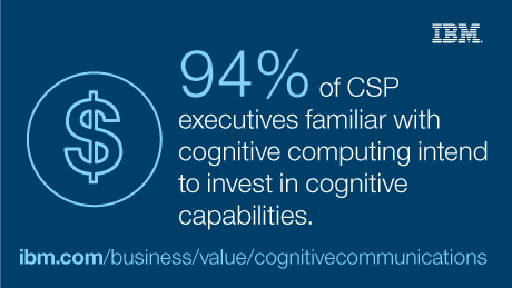 94% of CSP executives familiar with cognitive computing intend to invest in cognitive capabilities.