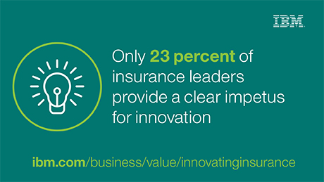 Only 23 percent of insurance leaders provide a clear impetus for innovation