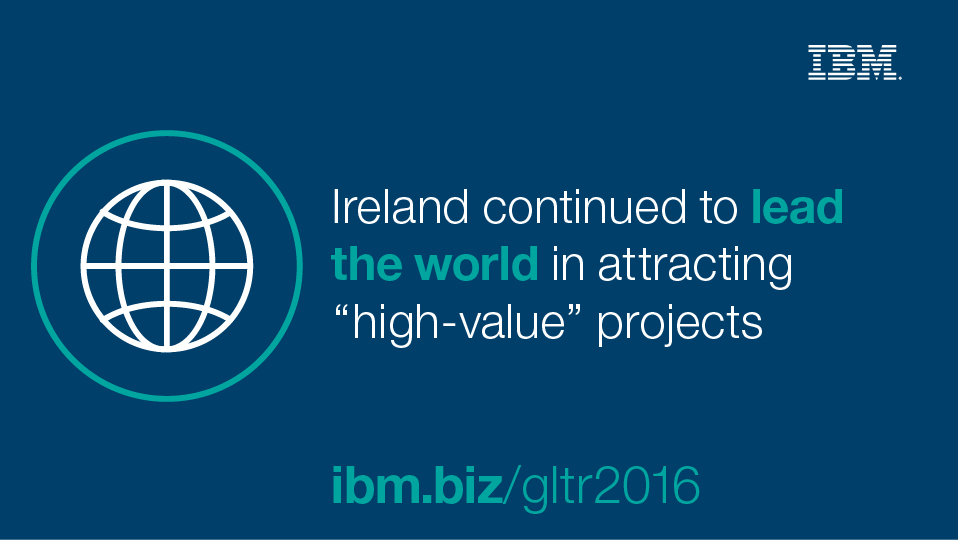 Ireland continued to lead the world in attracting