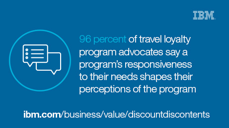 96 percent of travel loyalty program advocates say a program's responsiveness to their needs shapes their perceptions of the program. ibm.com/business/value/discountdiscontents