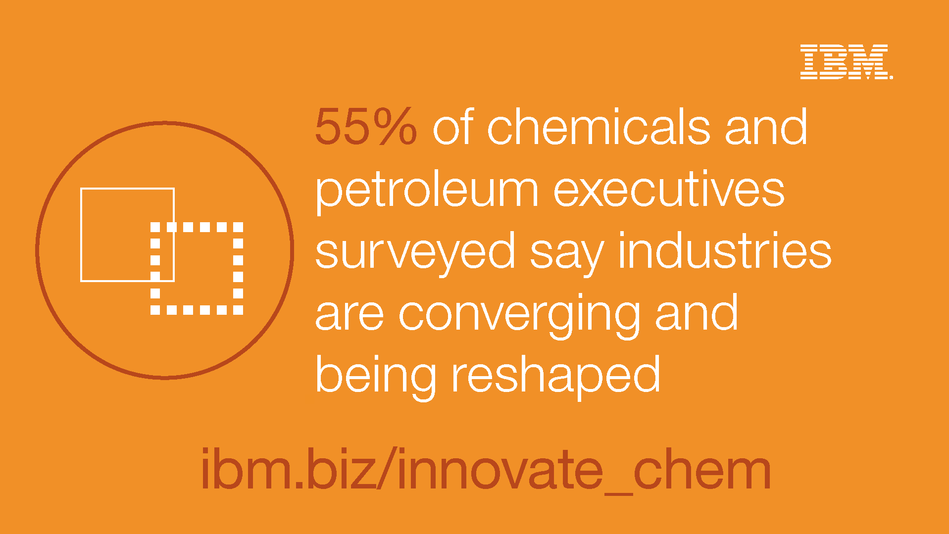 55% of chemicals and petroleum executives surveyed say industries are converging and being reshaped