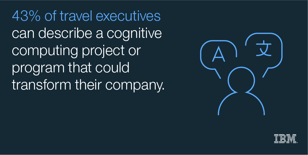 43% of travels executives can describe a cognitive computing project or program that could transform their company. - IBM