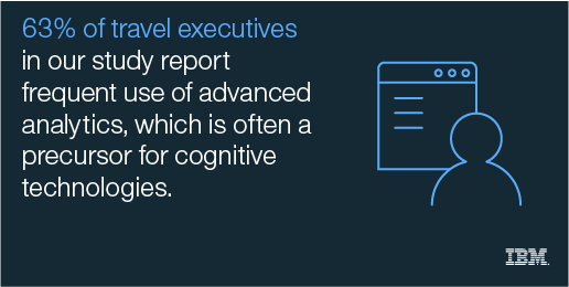 63% of travel executives in our study report frequent use of advanced analytics,which is often a precursor for cognitive technologies. - IBM
