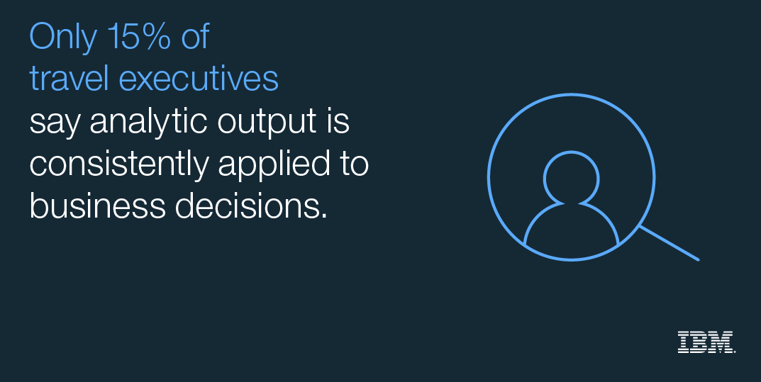 Only 15% of travel executives say analytic output is consistently applied to business decisions. - IBM