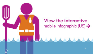 View the interactive mobile graphic (US)