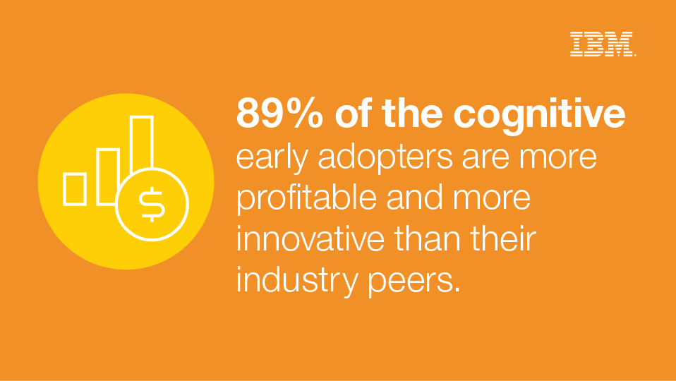 89% of the cognitive early adopters are more profitable and more innative than their industry peers.