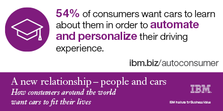 54% of consumers want cars to learn about them in order to automate and personalize their driving experience.