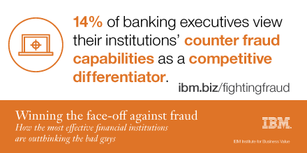 14% of banking executives view their institutions' counter fraud capabilities as a competitive differentiator.