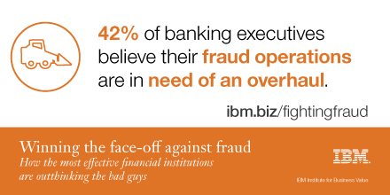 42% of banking executives believe their fraud operations are in need of an overhaul.