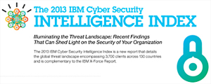 The 2013 IBM Cyber Security. INTELLIGENCE INDEX