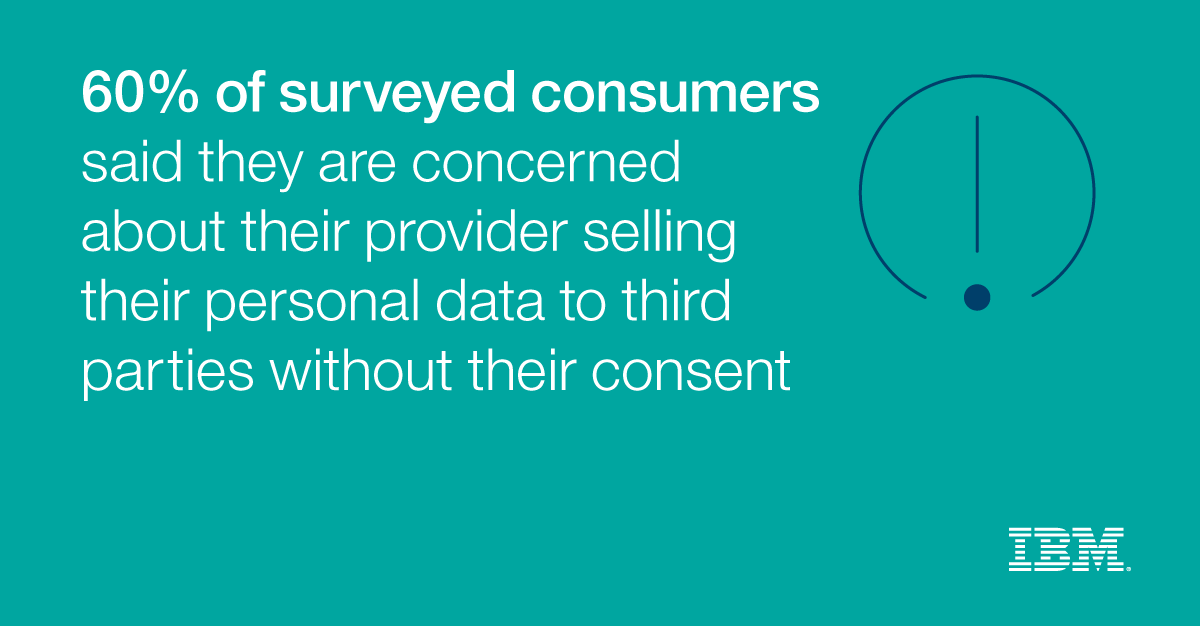 60% of surveyed consumers said they are concerned about their provider selling their personal data to third parties without their consent