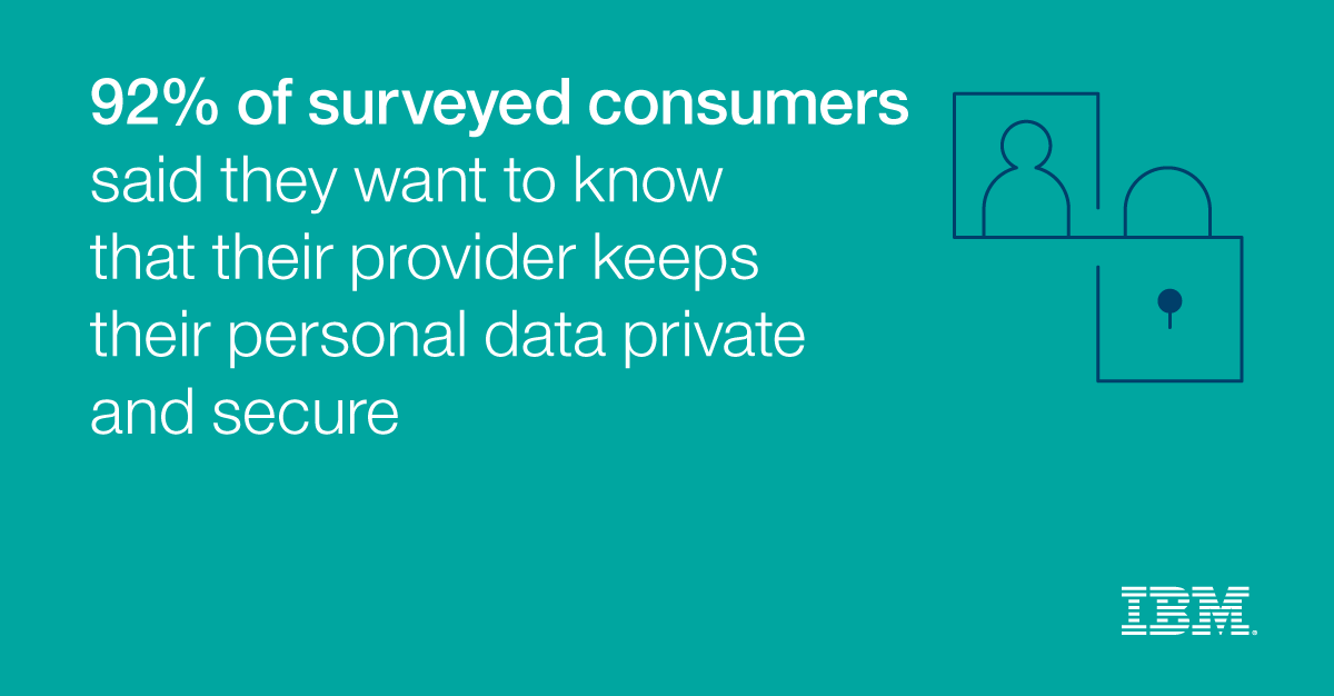 92% of surveyed consumers said they want to know that their provider keeps their personal data private an secure
