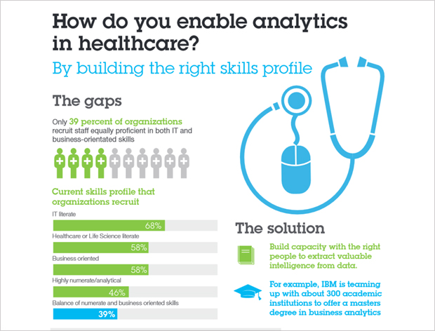 How do you enable analytics in healthcare? Analytics is a key enabler for life sciences and healthcare organizations to create better outcomes for patients, customers and other stakeholders across the entire healthcare ecosystem.