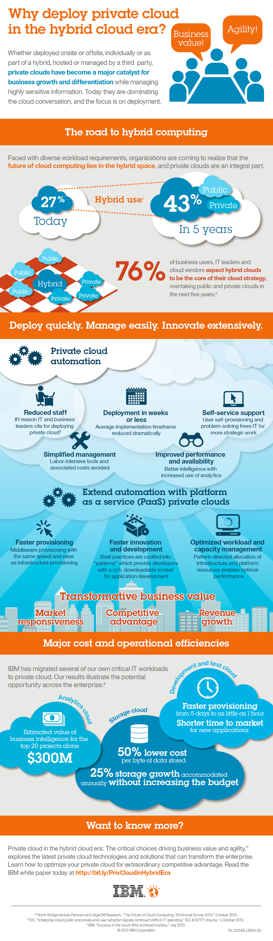 Why deploy private cloud in the hybrid cloud era?