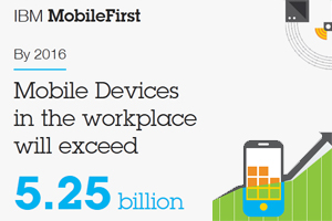 IBM MobileFirst, By 2016, Mobile Devices in the workplace will exceed 5.2 billion