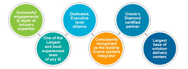 Successful engagements & depth of industry expertise. One of the Largest and most experienced team of any SI. Dedicated, Executive level alliance. Consistently recognized as the leading Oracle systems integrator. Oracle's Diamond certified partner. Largest base of solution delivery centers.