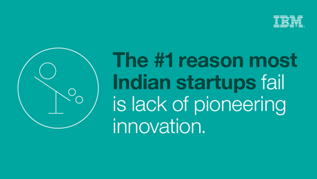 The #1 reason most Indian startups fail is lack of pioneering innovation.