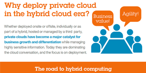 Why deploy private cloud in the hybrid cloud era?. Business value!. Agility!