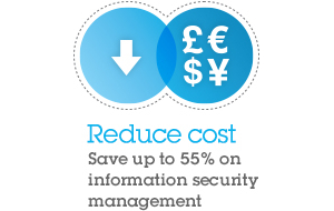 Reduce cost. Save up to 55% on information security management.