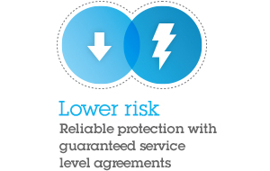 Lower risk. Reliable protection with guaranteed service level agreements.