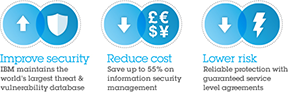 Improve security, reduce cost and lower risk.