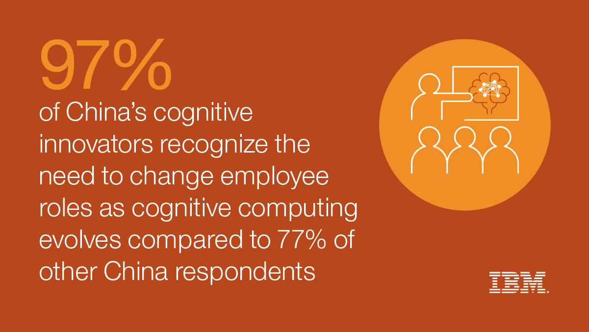 Ibm cognitive china creating a blueprint for an ai enabled china 97 of chinas cognitive innovators recognize the need to change employee roles as cognitive computing malvernweather Images