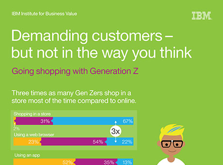 Demanding customers - but not in the way you think: Going shopping with Gen Z