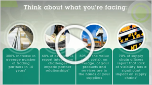 Video: Optimizing Your Buying Processes