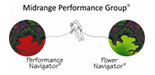 Midrange Performance Group